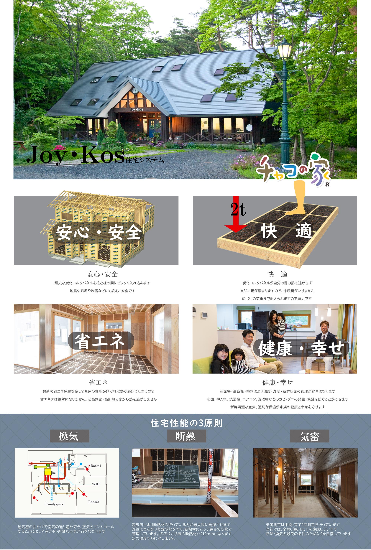 チャコの家のページ