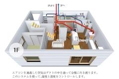 150918加藤建築見える化シート